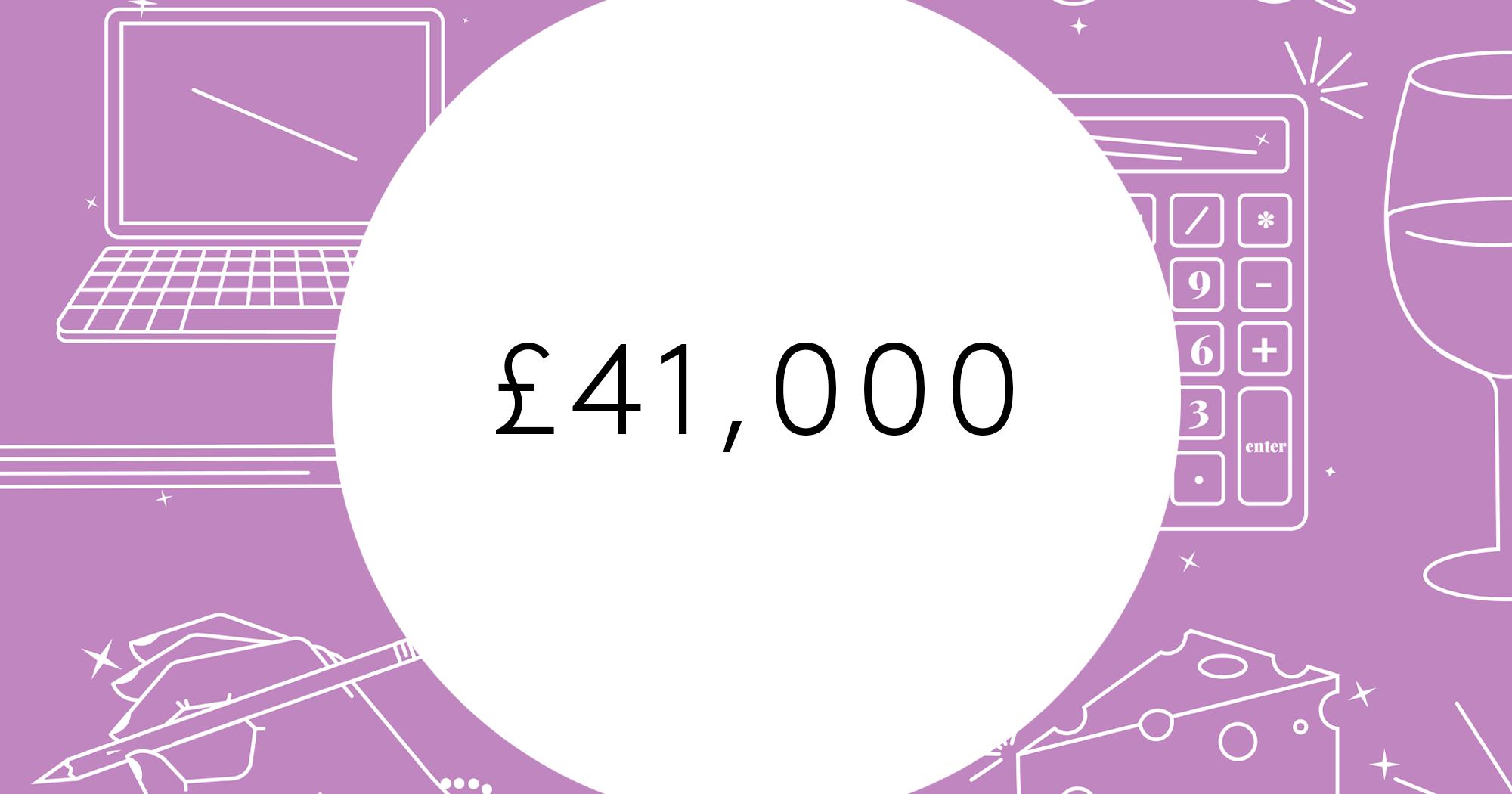 Money Diary: A Secondary School Teacher In Rural Scotland On 41k