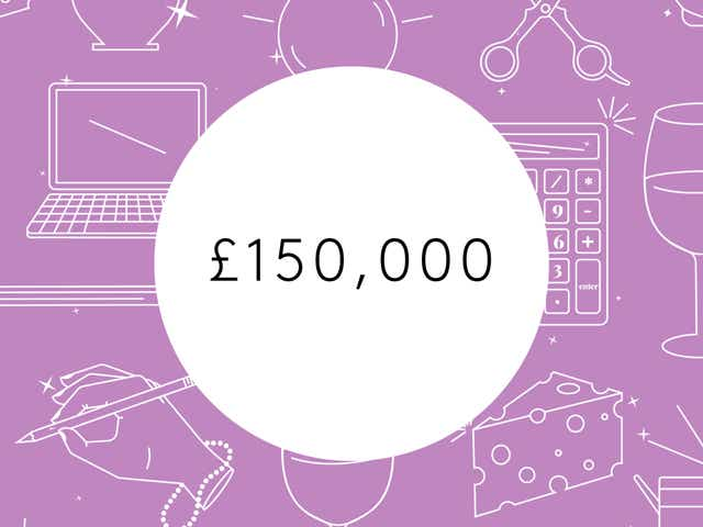 """A white circle with """"£150,000"""" appears on a purple background with white outlines of laptops, keys, calculators, and other money related objects."""