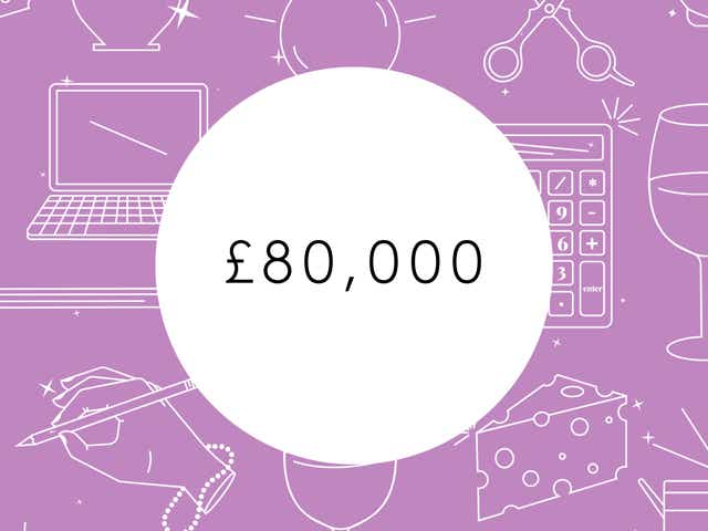 """A white circle with """"£80,000"""" appears on a purple background with white outlines of laptops, keys, calculators, and other money related objects."""