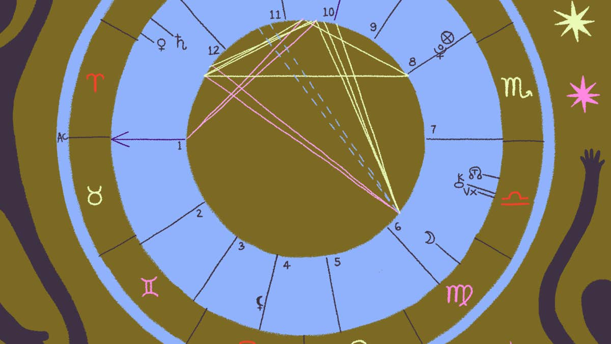 How To Read Astrology Birth Chart, Natal Chart Analysis