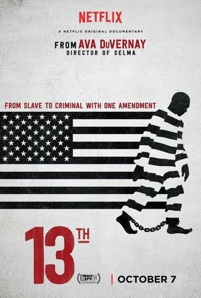 Lehrreiche Dokumentationen, Filme & Serien über Rassismus